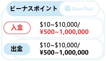 VenusPointでの入金方法!!-0
