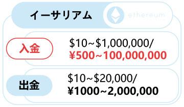 Ethereumでの入金方法!!-0