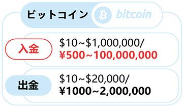ビットコイン(Bitcoin)での入金方法!! ~スマホ編~-0
