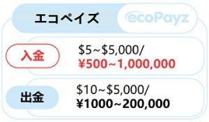 エコペイズ(ecoPayz)での入金方法!! ~スマホ編~-0