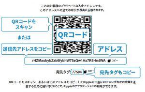 詳しく解説!リップル(Ripple)での入金方法!!-4