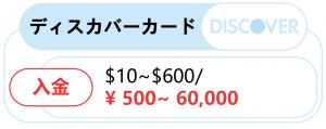 ディスカバーカードでの入金方法!! ~スマホ編~-0